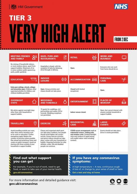 Very High Alert tier 3 from Wednesday 16th