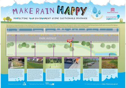 Make Rain Happy