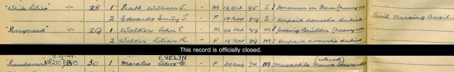 1939 Register showing the couple living at 'Perrymead', Denham Road