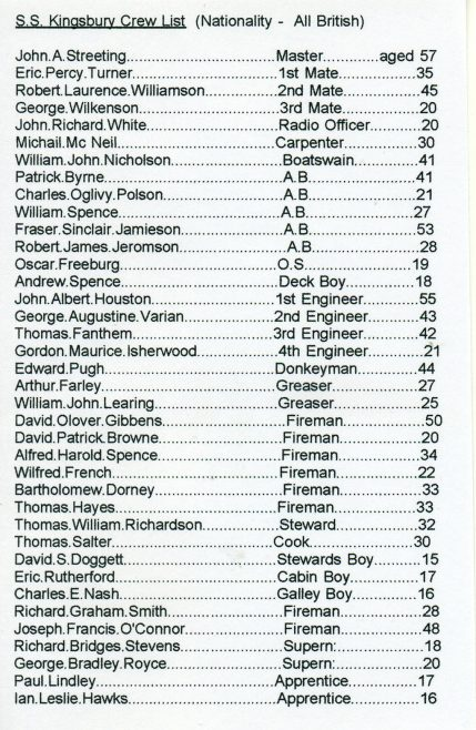 Crew list compiled by G Royce, passenger. | Ian Hawks.