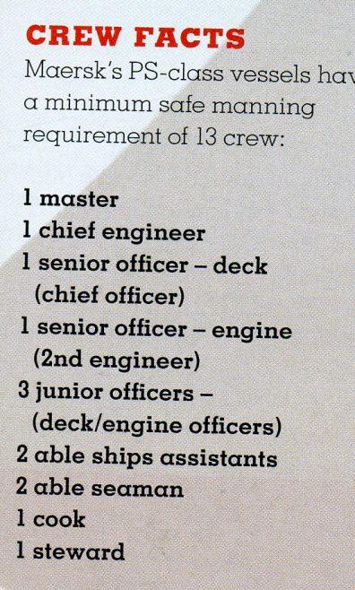 Crew list of the Emma Maersk. | Ian Hawks.