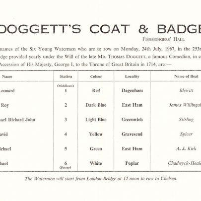 Doggetts Card