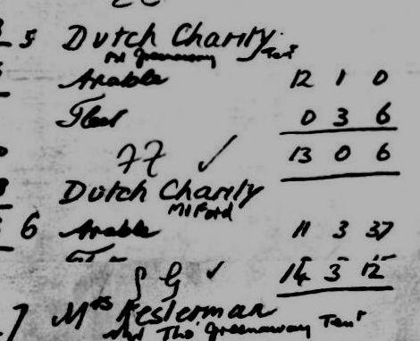 Dutch Charity